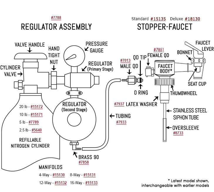 Replacement Parts Interactive Diagrams Winekeeper